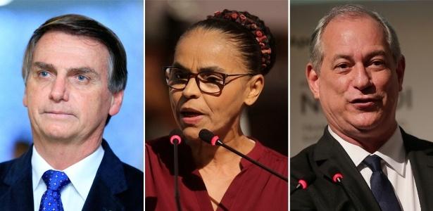 Bolsonaro lidera em pesquisa sem Lula