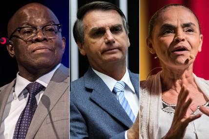 Tudo embolado: Sem Lula, Bolsonaro lidera e Joaquim empata com Marina em 2º